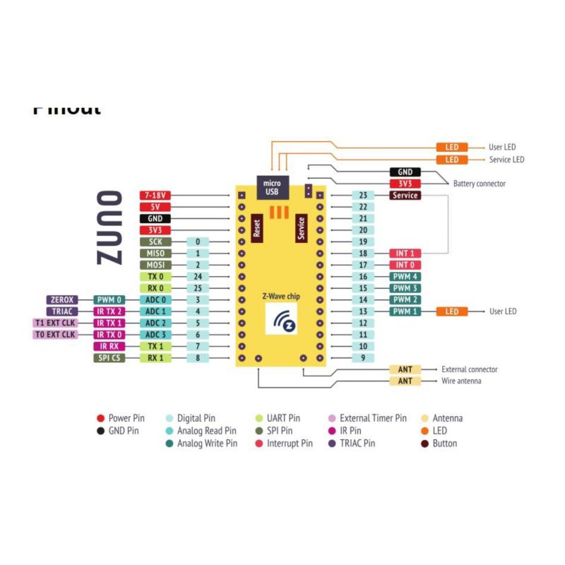 Z wave me uno board für arduino zmeezuno cyberport
