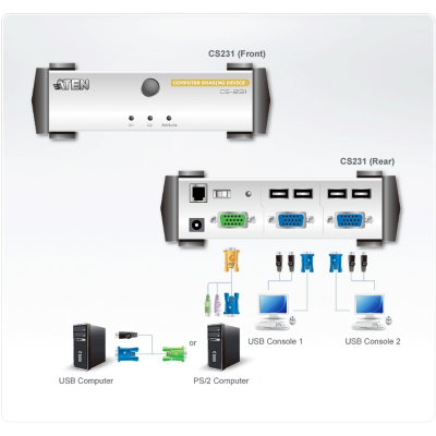 Aten  CS231 KVM Switch VGA/USB2.0   4710423774506