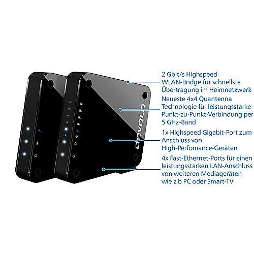 Devolo GigaGate Starter Kit (2000Mbit/s, WiFi ac Bridge, 2 Adapter ...