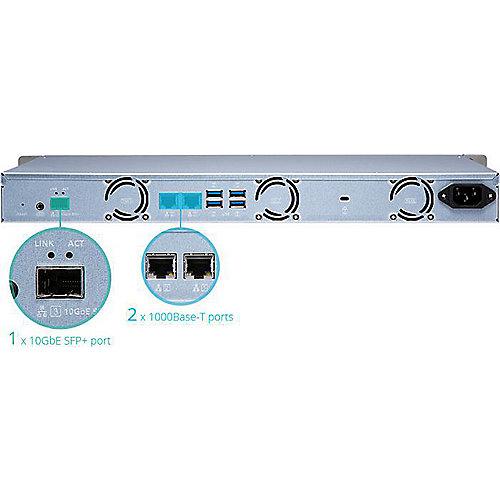 Qnap System Port