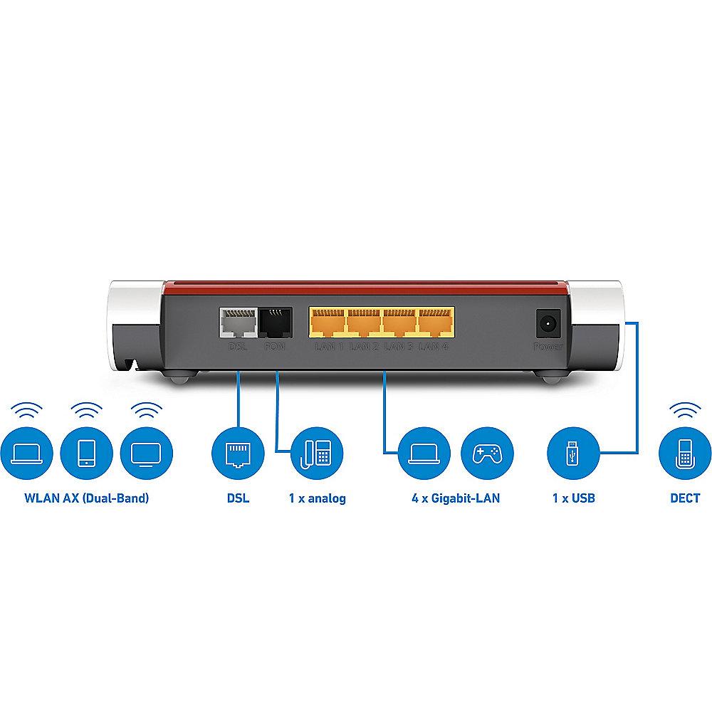 AVM FRITZBox 200 AX ADSL/ADSL20+ VDSL Wi Fi 20 WLAN AX ++ Cyberport